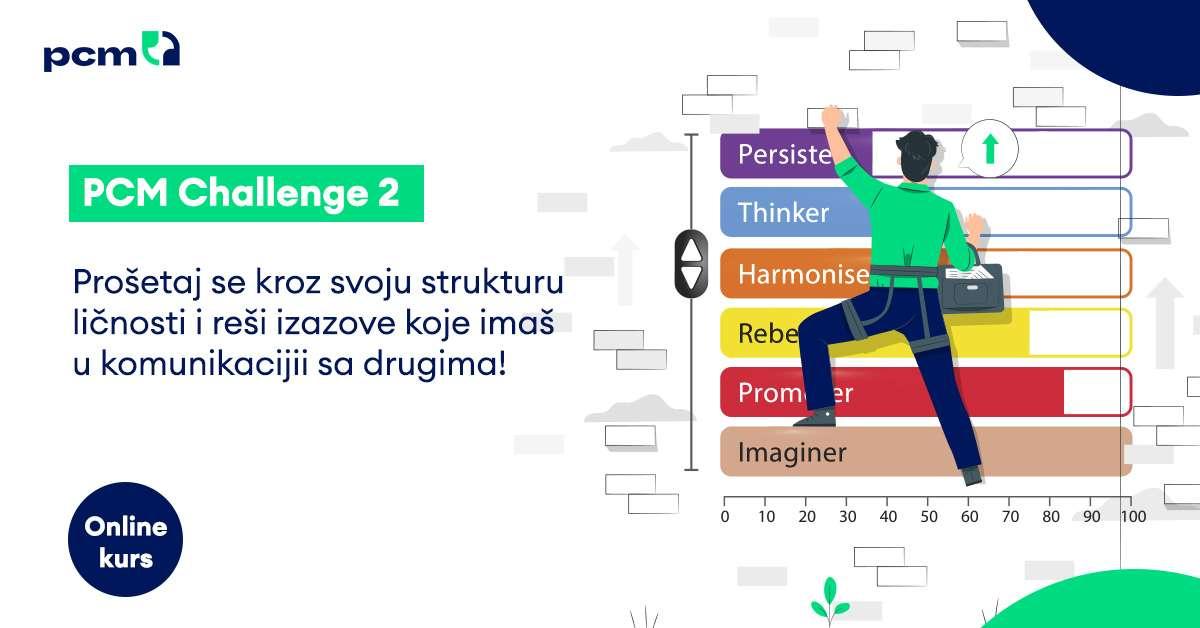 PCM Challenge 2